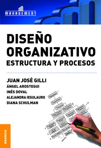 Diseño Organizativo